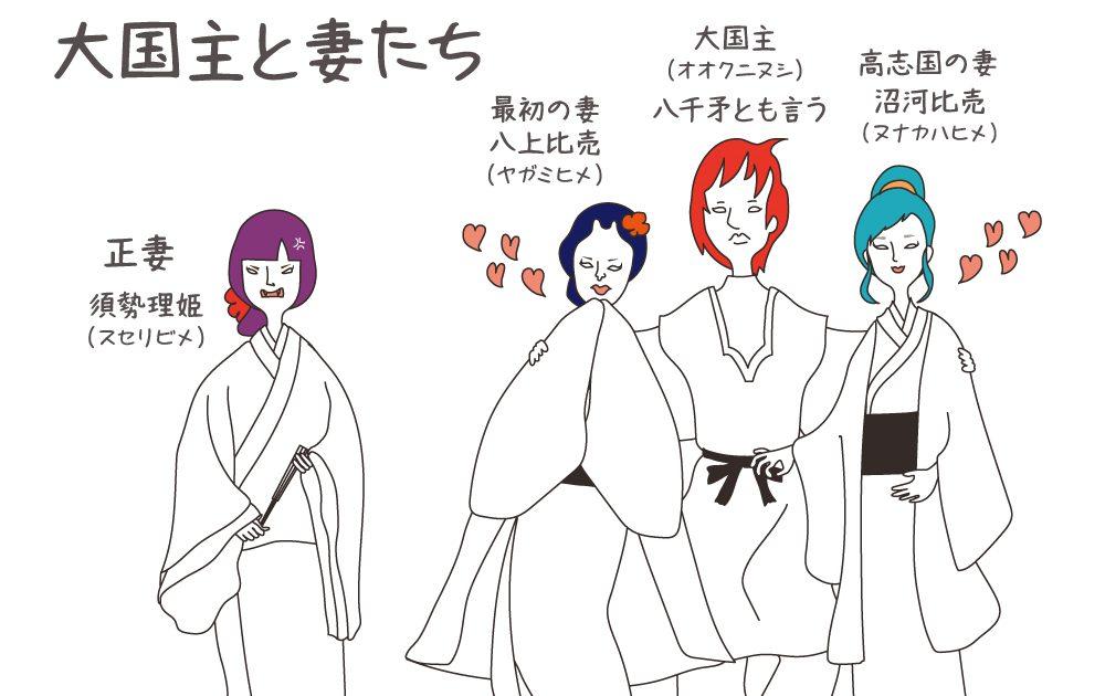 大国主と妻たち